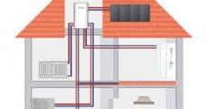 Схема подключения отопления в частном доме