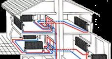 Система отопления частного дома с принудительной циркуляцией