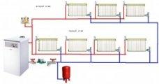 Устройство алюминиевого радиатора отопления