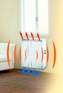 теплоотдача электрорадиатора