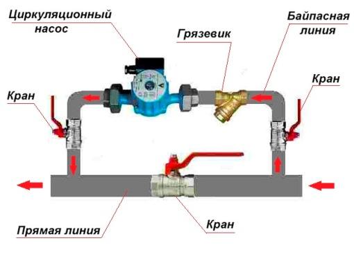 Как сделать чтобы насос на отопление сам включается