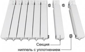 Алюминиевая батарея в разрезе