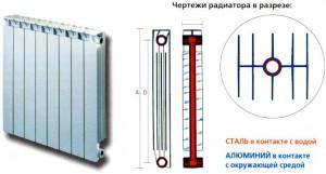 радиатор изнутри