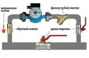 устройство работы насоса отопления
