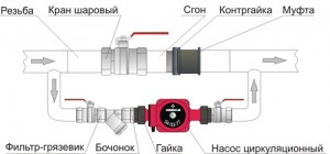 схема циркуляционного насоса