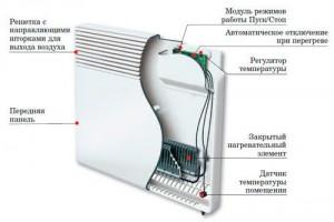 устройство электрического обогревателя