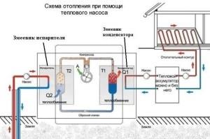 схема отопления тепловым насосом