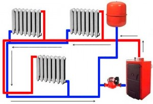 двухтрубное отопление с верхней разводкой
