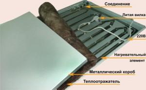 устройство отопительной панели СТЕП