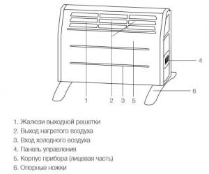 устройство конвектора timberk
