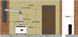 монтаж газового конвектора