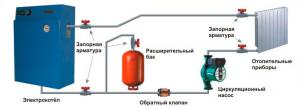 пример монтажа отопления с электрокотлом