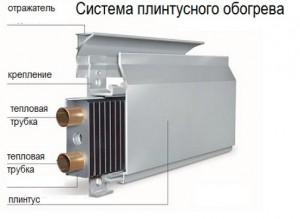 схема плинтусного обогрева