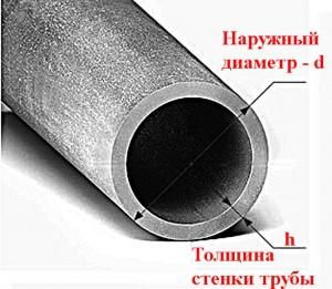 диаметр металлической трубы