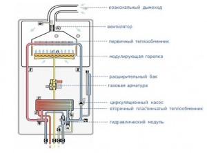 технические характеристики котла вайлант
