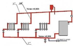схема гравитационной водяной системы отопления