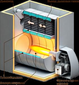 конструкция котла на жидком топливе
