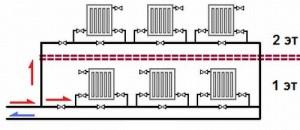 горизонтальная система отопления