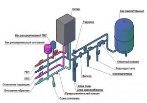 схема подключения двухконтурного газового котла бакси