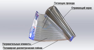 плёночный лучистый электрический нагреватель