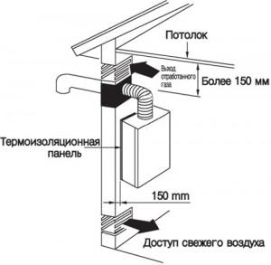 расположения газового котла на стене