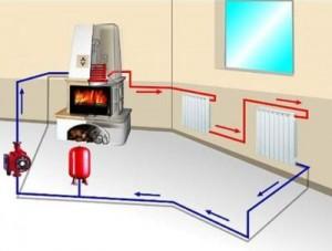 отопление дома по снип