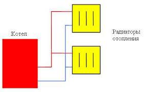 двухтрубная вертикальная система отопления