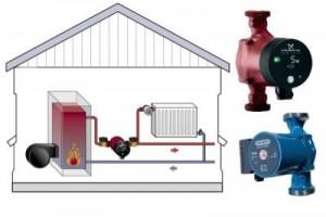 насос для отопления дома