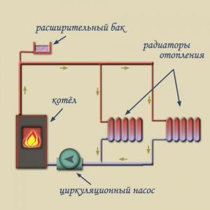 схема отопления 2 этажного дома