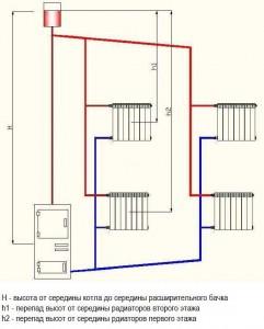 естественная циркуляция отопления в двухэтажном доме
