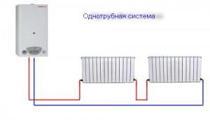 однотрубная система отопления в доме