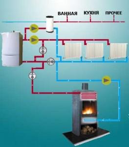 пример схемы индивидуального отопления