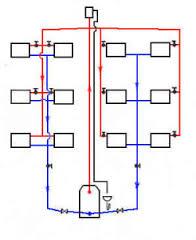 двухтрубное отопление многоквартирного дома