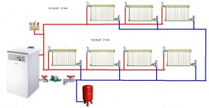 водяное отопление двухэтажного частного дома