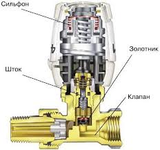 конструкция радиаторного термостата