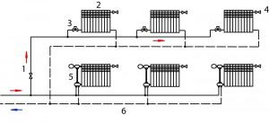 двухтрубная горизонтальная система водяного отопления с нижней разводкой