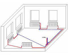 однотрубная система отопления загородного дома