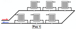 горизонтальная однотрубная система отопления одноэтажного дома