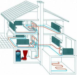 проект отопления 2 этажного дома