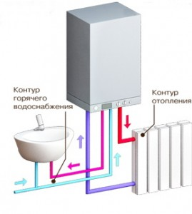 схема отопления с двухконтурным котлом