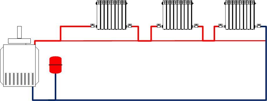 Система отопление частного дома своими руками ленинградка