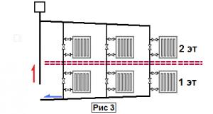 вертикальная однотрубная система отопления двухэтажного дома