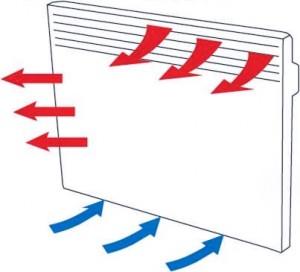 решетка электрического конвектора