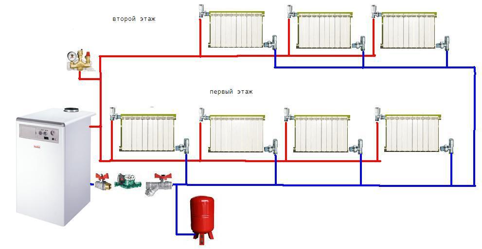 Отопление газовое частного дома своими руками схемы