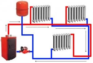 схема системы отопления с принудительной циркуляцией