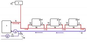 схема отопления ленинградка в частном доме
