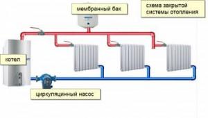 Система отопления в частном доме схема ленинградка