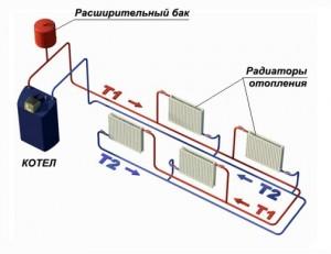 Коллекторная система отопления частного дома своими руками фото 134