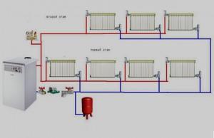 схема водяного отопления 2 этажного дома