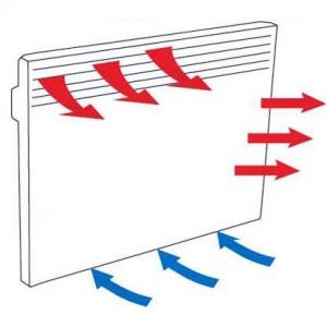 выход теплого воздуха из электроконвектора